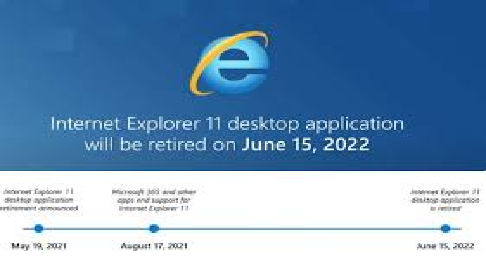 Farewell To Microsoft's Internet Explorer