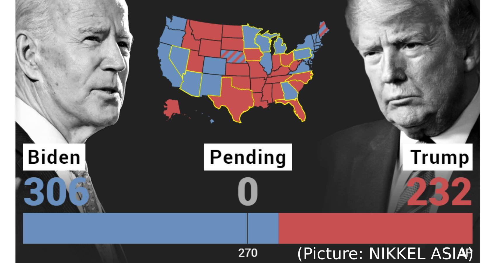 How Biden Won In 2020, How Trump Kept The Race Close, And What It Tells Us About  The Future