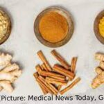 10 Healthiest Herbs And Spices That Have Health Benefits