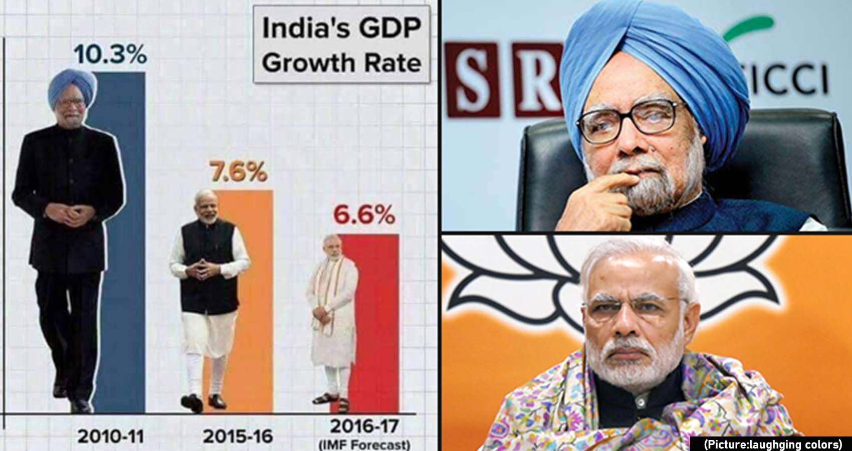 A Comparative Study of India's Inflation during UPA Vs NDA Government (Dr. ManMohan Singh Government Vs. of Modi Government)